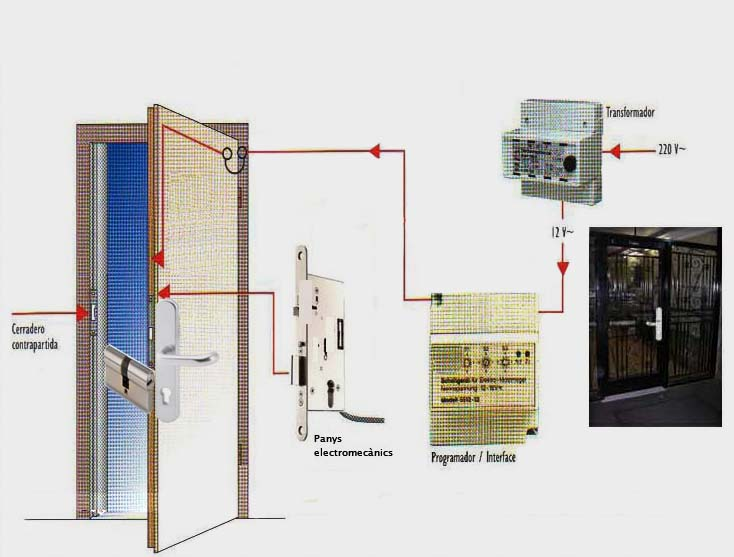 3 Wire Inter  Systems Wiring Diagram furthermore Controller 3 besides Mag ic Door Lock Wiring Diagram furthermore Electromag ic Lock Wiring Diagram additionally Doorbell Inter  Wiring Diagram. on door strike intercom access control diagram